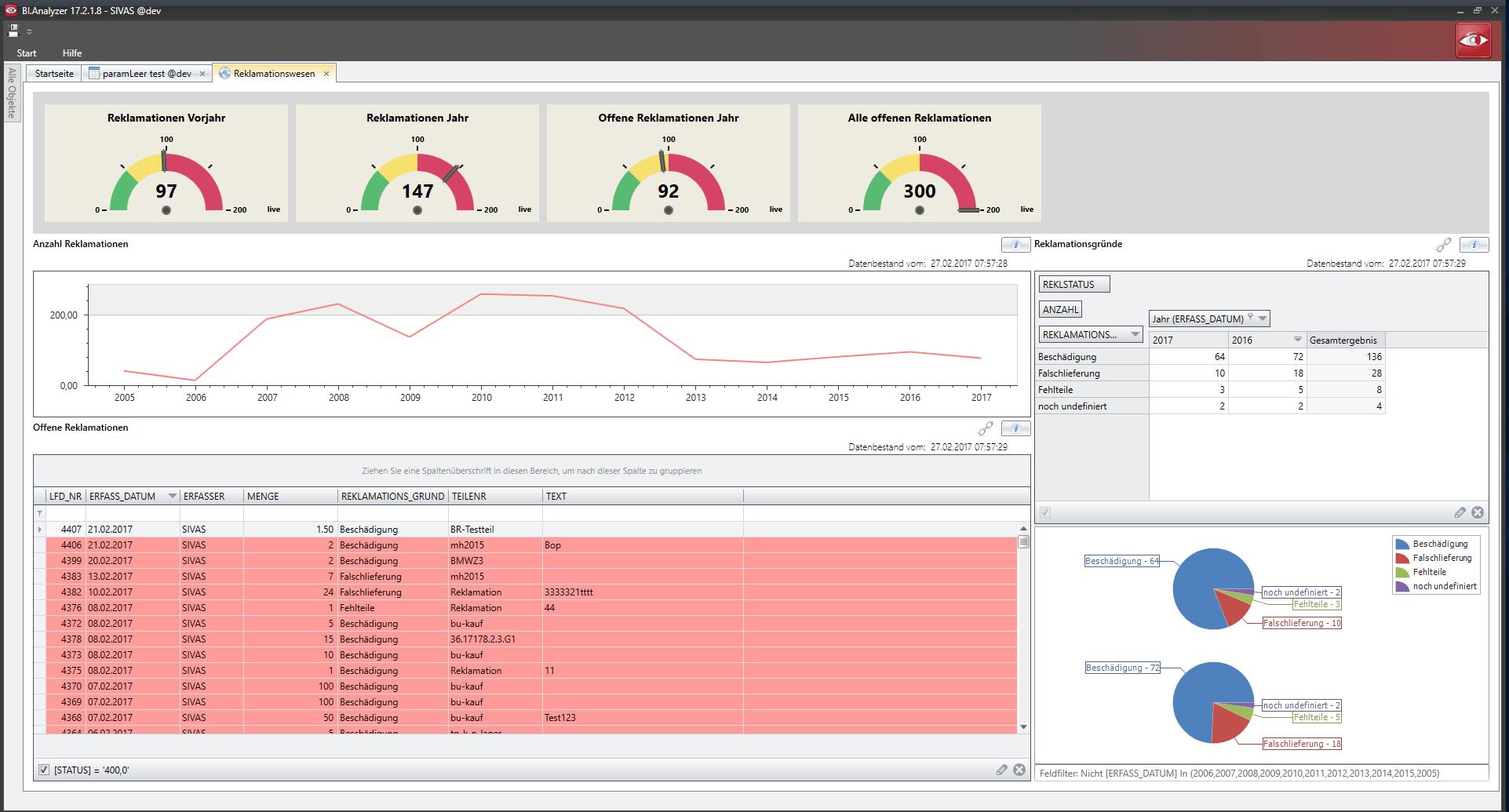 BI.Analyzer KPIs
