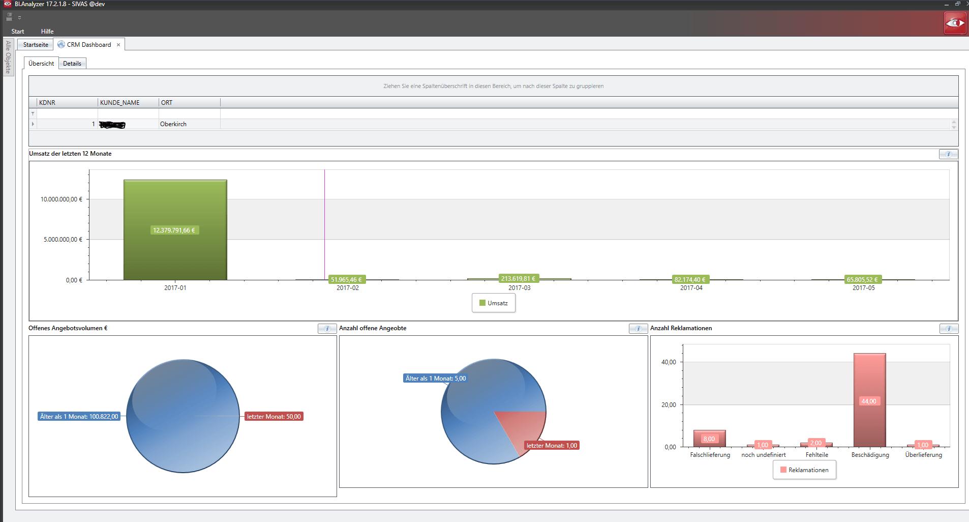 BI.Analyzer Dashboard